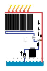 solar pool how it works_big